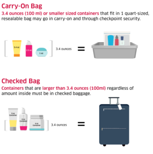 instructions on getting through airport security