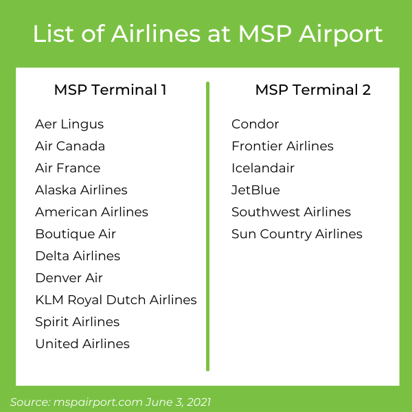 list of airlines at msp airport